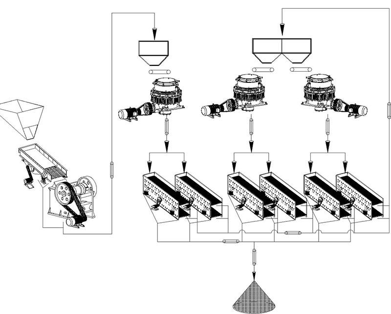 Процесс дробления и сортировки руды